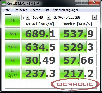 ASUS ROG RAIDR PCIe SSD gets benchmarked