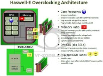 Intel Haswell-E Details _10