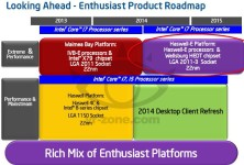 Intel Haswell-E Details _2