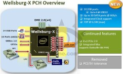 Intel Haswell-E Details _5