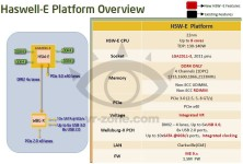 Intel Haswell-E Details _8