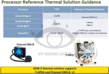 Intel Haswell-E Details _9