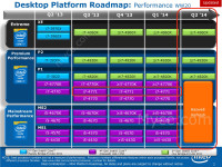 Intel Ivy Bridge-E (1)