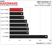 Ivy Bridge-E Core i7-4960X Benchmarked _3