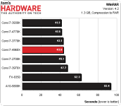 Ivy Bridge-E Core i7-4960X Benchmarked _5