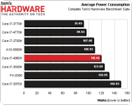 Ivy Bridge-E Core i7-4960X Benchmarked _6