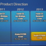 Intel Xeon E7 Broadwell-DE detailed; 15+ cores, 6TB DDR3 memory