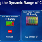 Intel Xeon E7 v2 Ivy Bridge-EX Lineup detailed