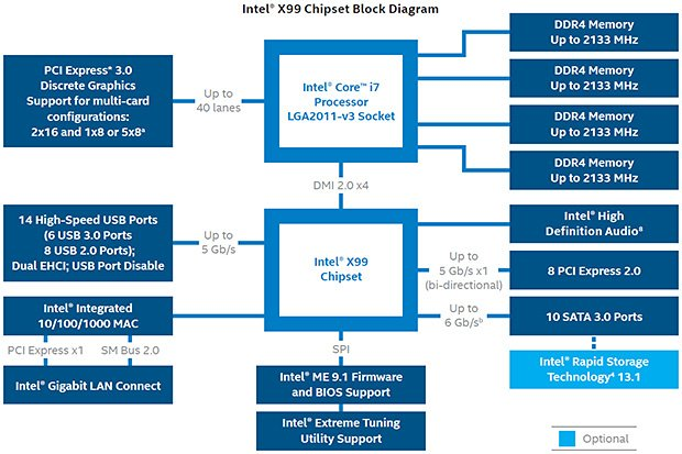 usb port pinout diagram images usb 3 0 pinout diagram further usb wiring diagram on usb 3 0 20 pin
