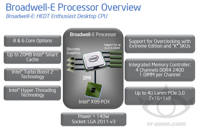Intel Broadwell-E Delay _1