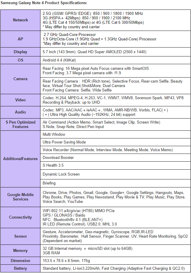 Samsung Galaxy Note 4 Specifications _1